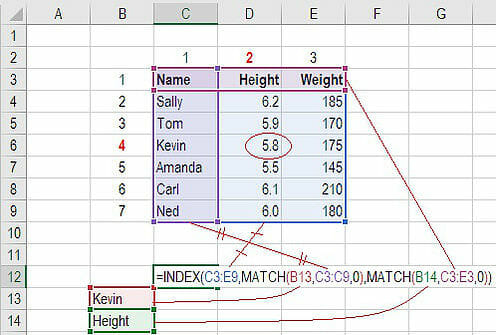 Example Of Index Match